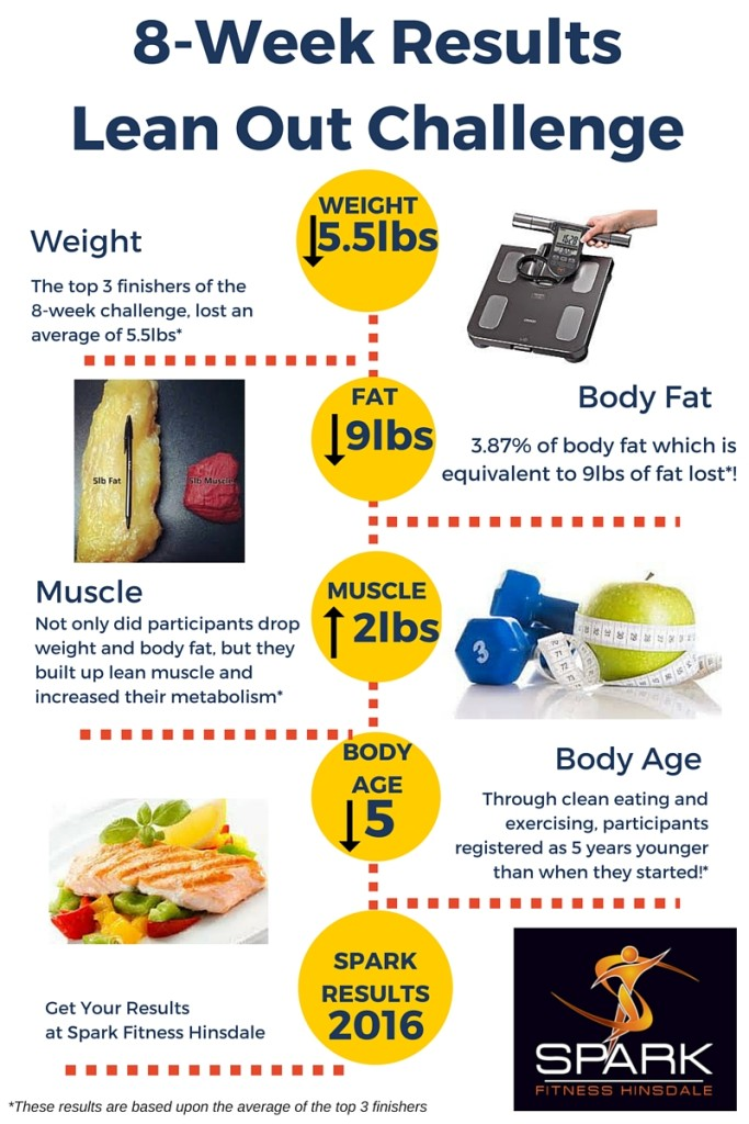 2016 Lean Out Results Flyer (1)